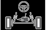 Getriebe / Achsen / Lenkung